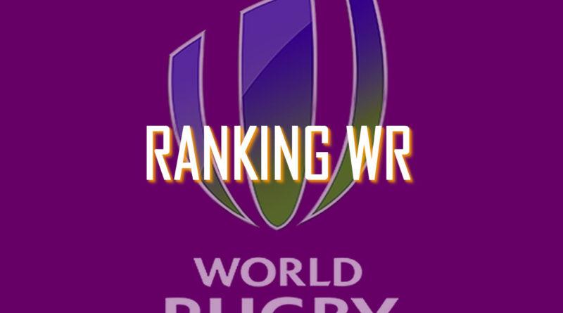 RANKING WR: NUEVA ZELANDA SIGUE LIDER